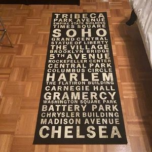 New York City neighbourhoods Banner